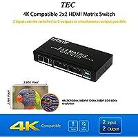 THD22MSP-4K HDMI (マトリックス切替分配機)