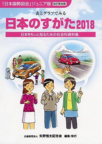 公益財団法人矢野恒太記念会『日本のすがた2018』