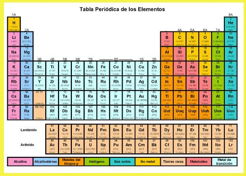 Tabla periodica de los elementoshoja de referencia spanish tabla periodica de los elementoshoja de referencia spanish edition by nascimentos john urtaz Gallery