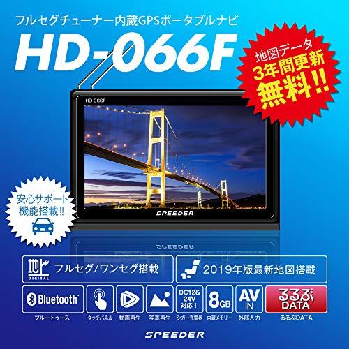 スピーダー『HD-066F』