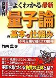 図解入門よくわかる最新量子論の基本と仕組み (How‐nual Visual Guide Book)