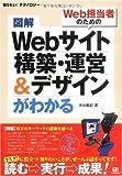 図解 Webサイト 構築・運営&デザインがわかる (知りたい!テクノロジー)