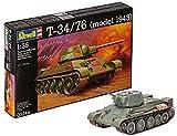 ドイツレベル 1/35 ソビエト T-34/76 プラモデル