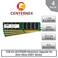 1GBキット( 4× 256mbモジュール) Ramメモリfor Acer Altos g901シリーズ( pc2100Reg ) ( 91。ad343.006)サーバーメモリ&ワークステーションメモリアップグレードby US Seller