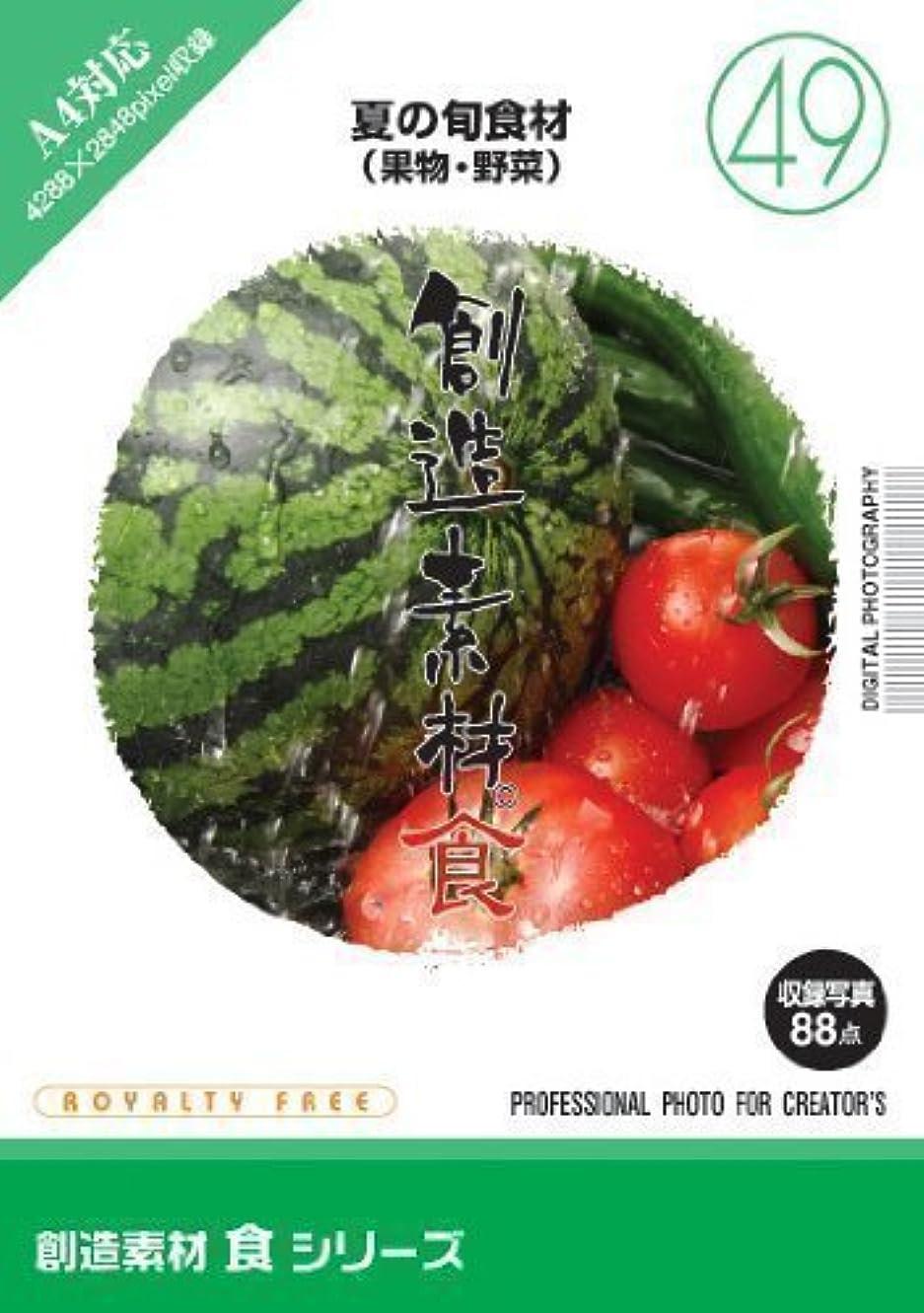 アンペア懐疑論解決創造素材 食(49)夏の旬食材(果物?野菜)