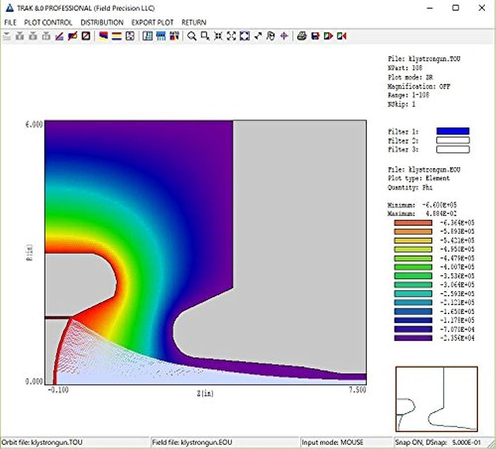 三ナチュラパラナ川[有限要素法電磁界解析ソフト] Trak荷電粒子解析キット Pro for Mac