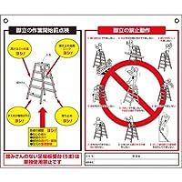 つくし 標識 「脚立の点検項目、禁止動作」 48J