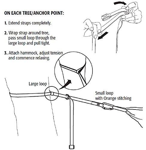 サーマレスト THERMAREST サーマレスト アウトドア スラッカー ハンモック用 サスペンダー ハンキングキット グレー 30253
