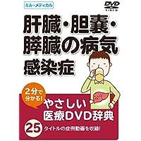 2分で分かる!やさしい医療DVD辞典 【肝臓・胆嚢・膵臓の病気/感染症】