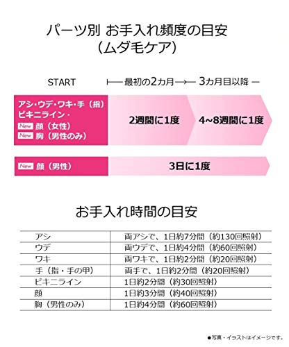 Panasonic(パナソニック)『光美容器光エステボディ&フェイス用(ES-WP81)』