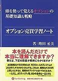 オプション売買学習ノート