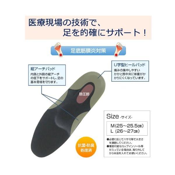 インソールプロ 足底筋膜炎対策 レディスの紹介画像12