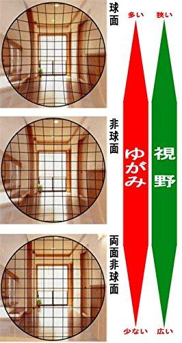 HOYA 非球面1.60 薄型レンズ UVカット、超撥水加工付 2枚価格 レンズ交換のみでもOK