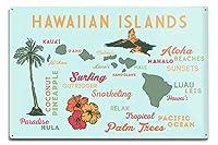 Hawaiian Islands–Typographyとアイコン 12 x 18 Metal Sign LANT-55643-12x18M