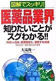 図解でスッキリ! 医薬品業界知りたいことがスグわかる!!―外資vs.日本、異業種参入、激変する流通のことが一目で見てとれる本