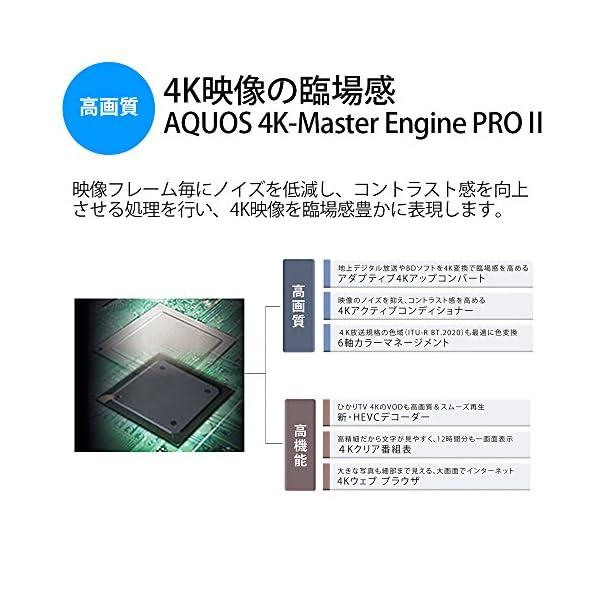シャープ 40V型 4K対応液晶テレビ AQU...の紹介画像5