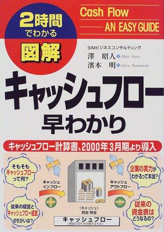 図解キャッシュフロー早わかり―キャッシュフロー計算書、2000年3月期より導入 (2時間でわかる図解シリーズ)の詳細を見る