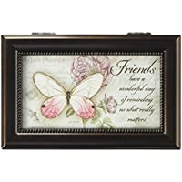 Carson Home Accents 18286 Friends Jane Shaky Music Box, 15cm by 10cm by 6.4cm