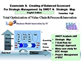 Essentials and Creating of Balanced Scorecard For Strategic Management by SWOT and Strategic Map NEW VERSION