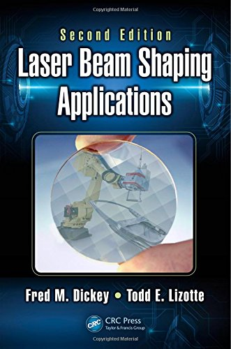 Laser Beam Shaping Application...