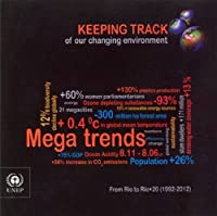 Keeping Track of Our Changing Environment: From Rio to Rio+20 (1992-2012)