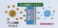 アレル除去フィルター 国内三菱純正OP MITSUBISHI ek SPACE/CUSTOM 三菱 ek スペース/カスタム(B11系)