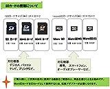 Transcend 32GB SDHCカード TS32GSDHC10_05