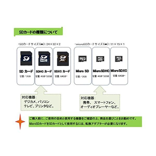 Transcend SDXCカード 256GB...の紹介画像6
