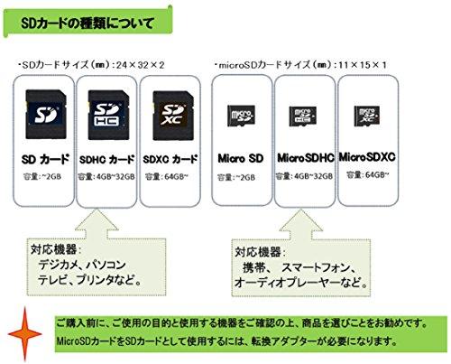 『旧モデル 【Amazon.co.jp限定】Transcend microSDXCカード 128GB Class10 UHS-I対応 TS128GUSDU1PE (FFP)』の5枚目の画像
