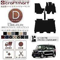 N-BOX フロアマット JF3.JF4 DXマット Craft Martオリジナル ホンダ N-BOX 専用フロアマット ベンチシート ノーマルタイプ, ラバーブラック