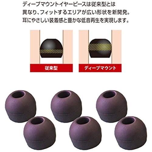 RADIUS イヤーピース deep mount earpiece 単品 XS  HP-DME04K