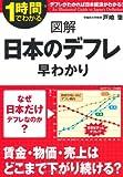図解 日本のデフレ早わかり (1時間でわかる図解シリーズ)