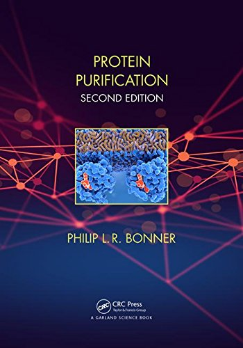 Protein Purification...