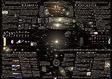 太陽系図2014 A2判