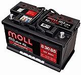 MOLL [ モル ] 輸入車バッテリー [ m3 plus ] MOLL 83085