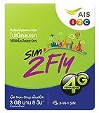 マレーシア プリペイドSIM 8日間 4G・3Gデータ通信無制限