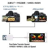 iPhone iPad専用Lightning SDカードカメラリーダー 写真/ビデオ転送 microメモリSDカードリーダー(ホワイト)