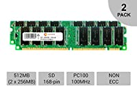 512MB キット 2 x 256MB HP Compaq Pavilion 6740 6740c 6745c 6746c 6751 RAM メモリ CENTERNEX