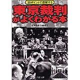 東京裁判がよくわかる本 (PHP文庫)