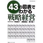 43の図表でわかる『戦略経営』 (Myビジネスブックス)