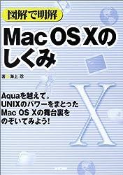 図解で明解 MacOS Xのしくみ