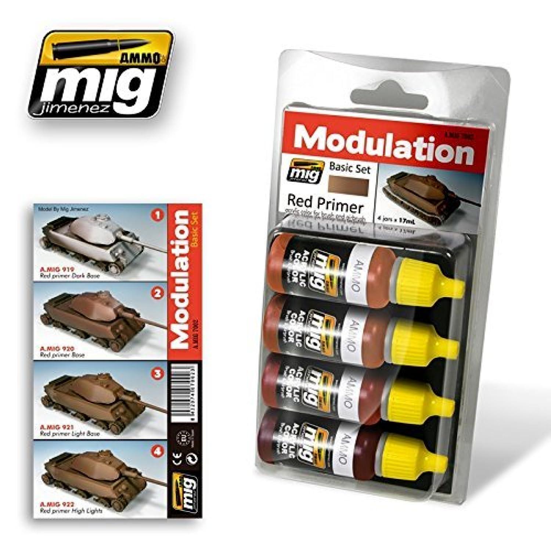 AmmoのMigレッドプライマー変調セットアクリル色セット4 Jars 17 ml # 7002