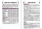 2019年版 ユーキャンの宅建士 過去12年問題集 (ユーキャンの資格試験シリーズ) 画像