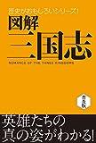 図解 三国志 歴史がおもしろいシリーズ