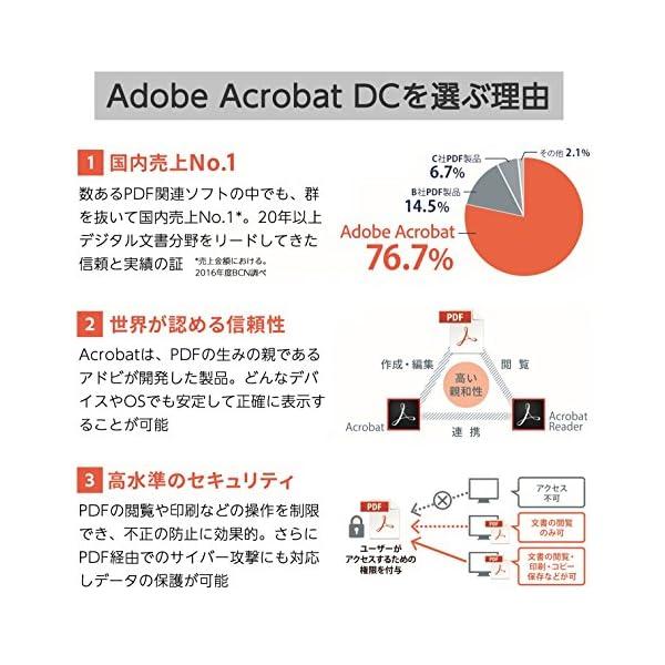 Adobe Acrobat Pro DC 12...の紹介画像5