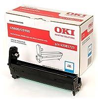 OKI C5800/C5900 IMAGE DRUM CYAN 43381723