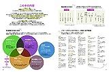 誌上・パターン塾 Vol.3 パンツ編 (文化出版局MOOKシリーズ) 画像