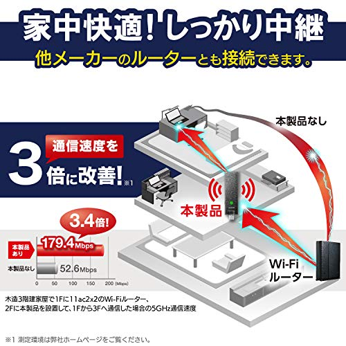 『エレコム WiFi 無線LAN 中継器 11ac/n/a/g/b ac1200 867+300Mbps ブラック 小型モデル デュアルバンド WTC-1167US-B』の2枚目の画像
