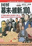 図解幕末・維新の100人 (SEIBIDO MOOK)