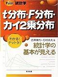 Point統計学 t分布・F分布・カイ2乗分布